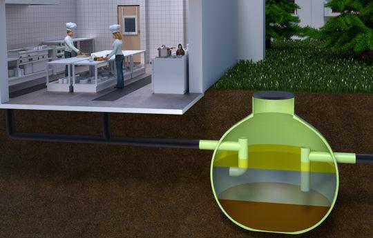 Fettabscheider von Haase benötigt jedes Unternehmen wo ölhaltige Schmutz- und Spülwasser anfallen.