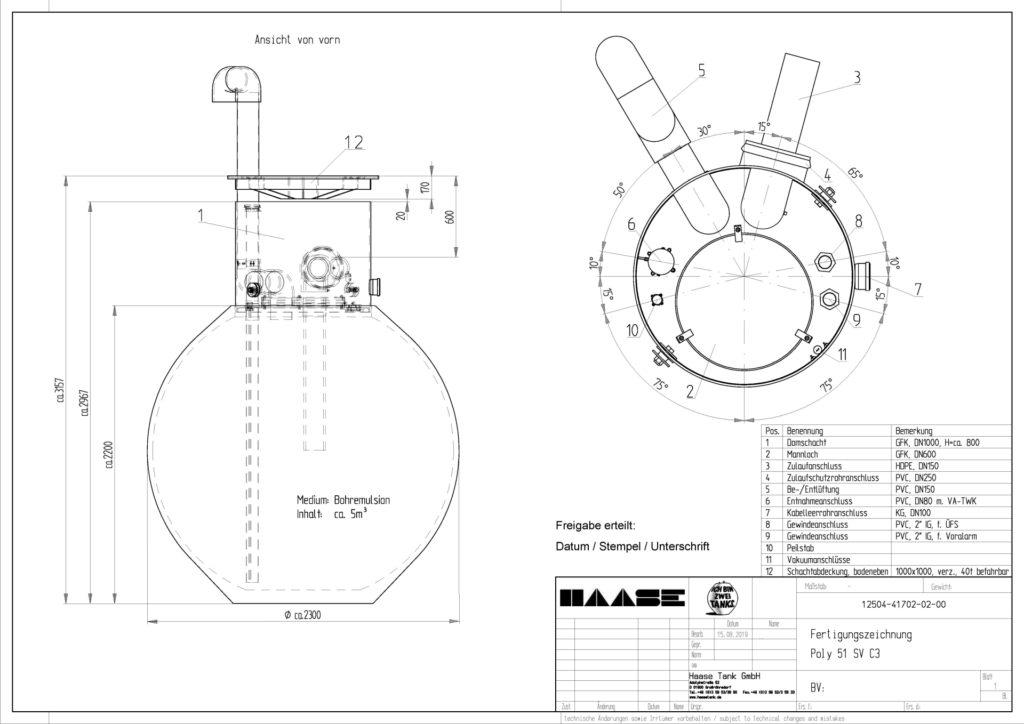 Im Lagertank soll die die bei der Metallbearbeitung entstehende Bohremulsion gesammelt werden.