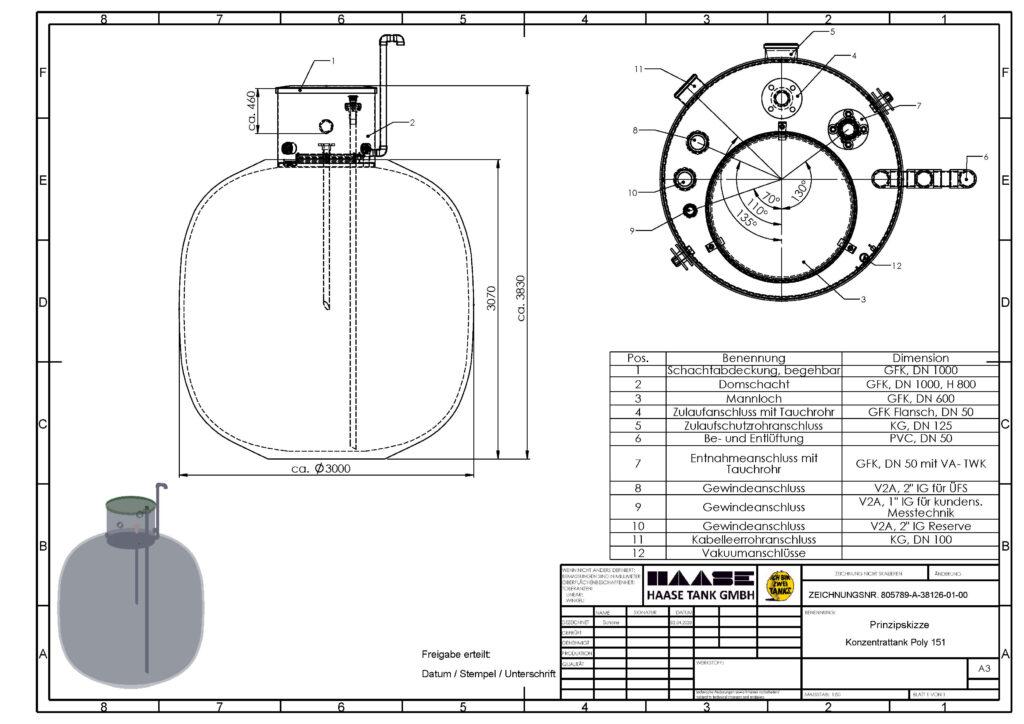 Der Kugeltank von Haase kann nach Kundenvorgaben individuell ausgestattet werden und bietet eine große Flexibilität bei Anzahl, Dimension und Anordnung der Anschlüsse und Armaturen.