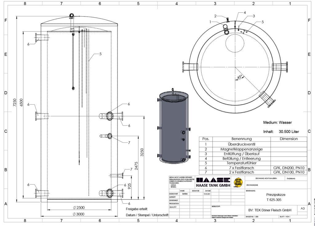Dimension und Anordnung der Anschlüsse kann projektspezifisch geplant und umgesetzt werden.