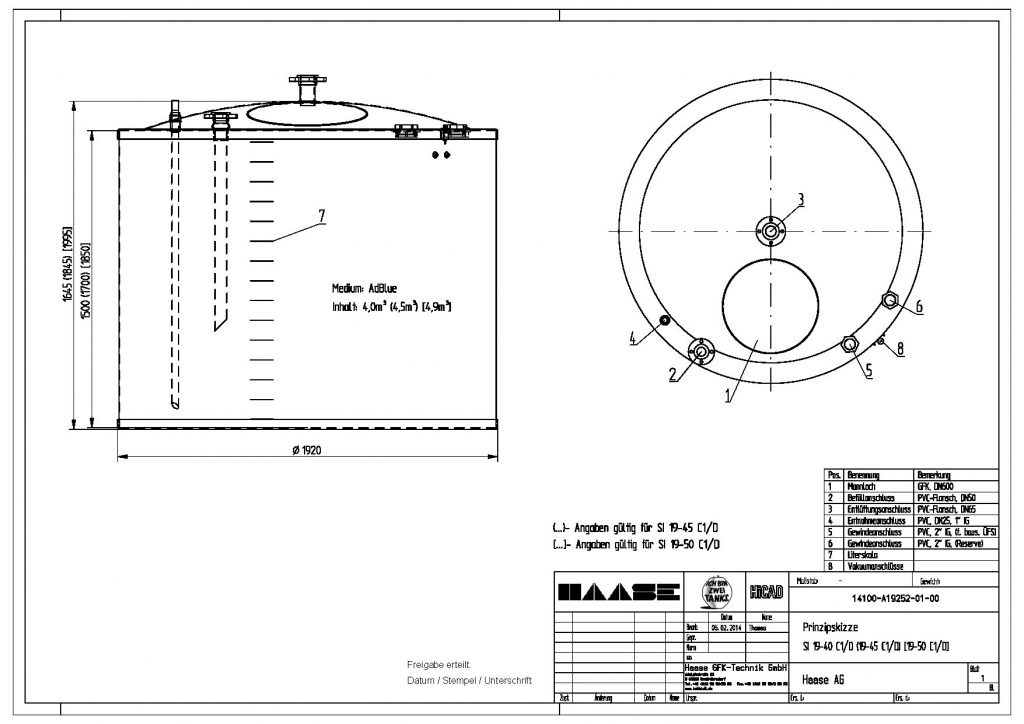 Technical drawing of a Haase flat-bottom tank for AdBlue.