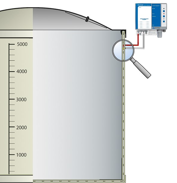 Haase's above-ground flat-bottom tanks are double-walled and equipped with a vacuum leak detector.
