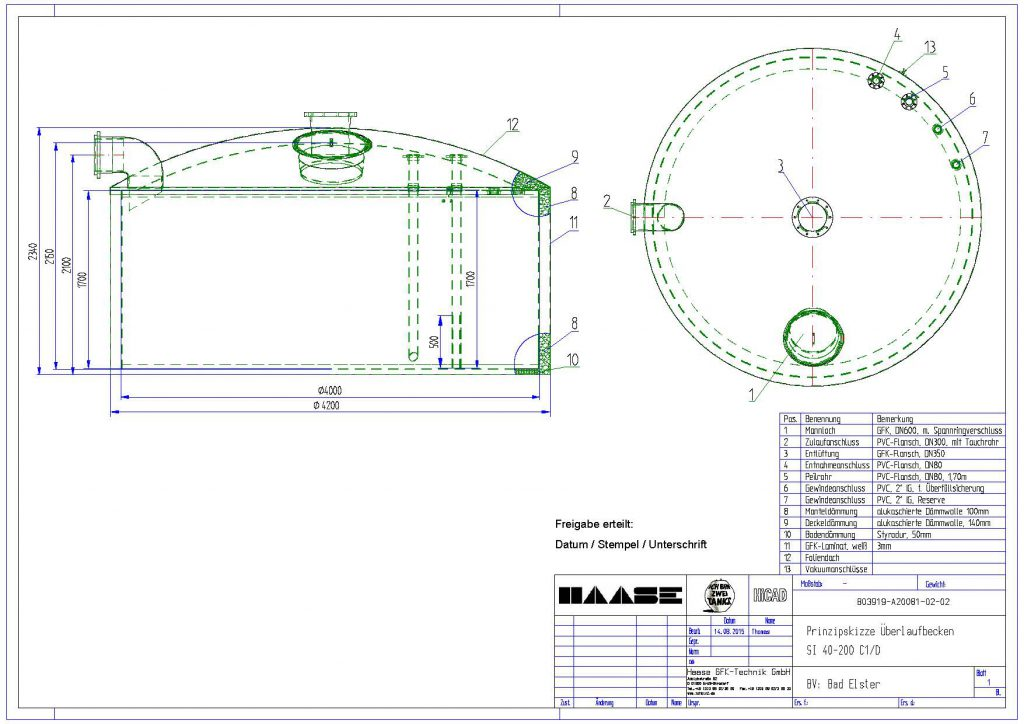 Technical drawing of flat-bottom tanks as an overflow basin
