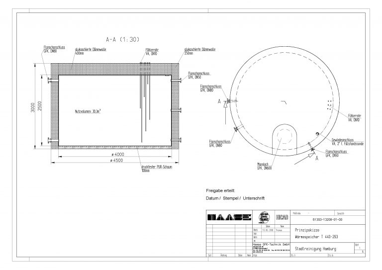 Technical drawing of the hot water tank of the city cleaning Hamburg.